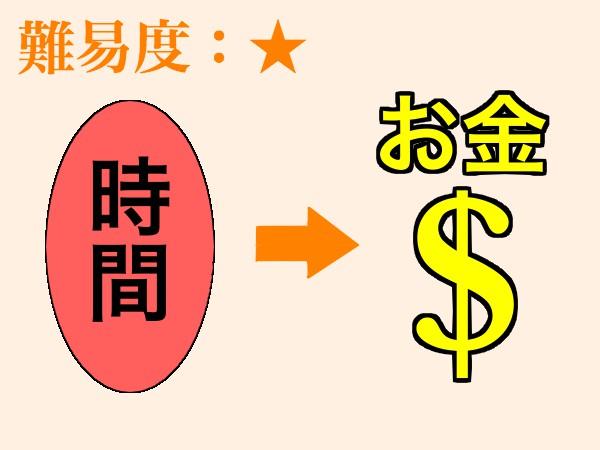 お金の稼ぎ方1