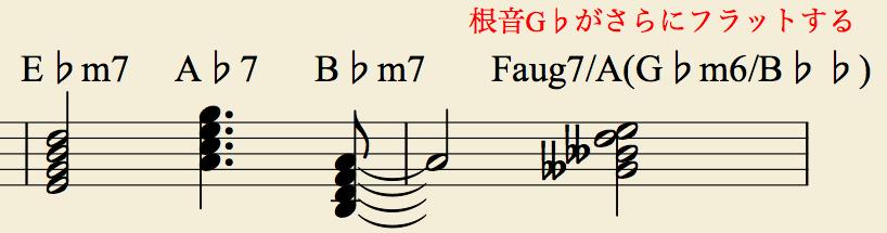 wafb3